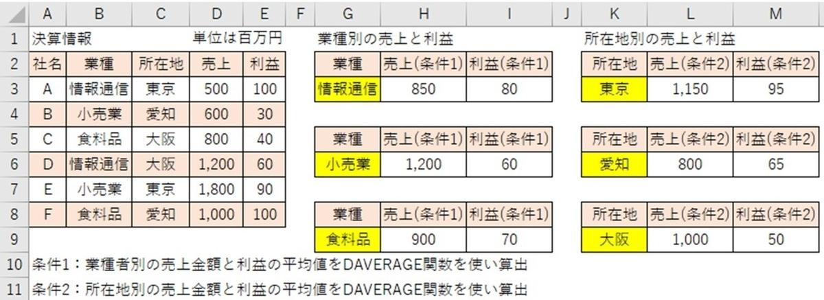 f:id:ishibashiran:20210602072406j:plain
