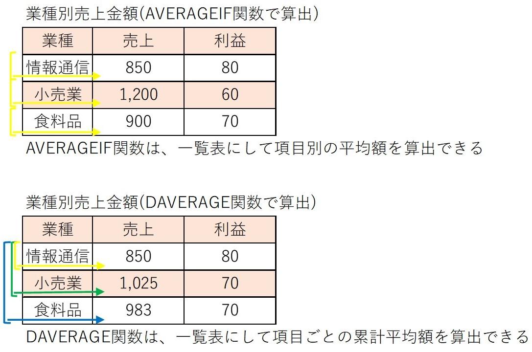 f:id:ishibashiran:20210602231952j:plain