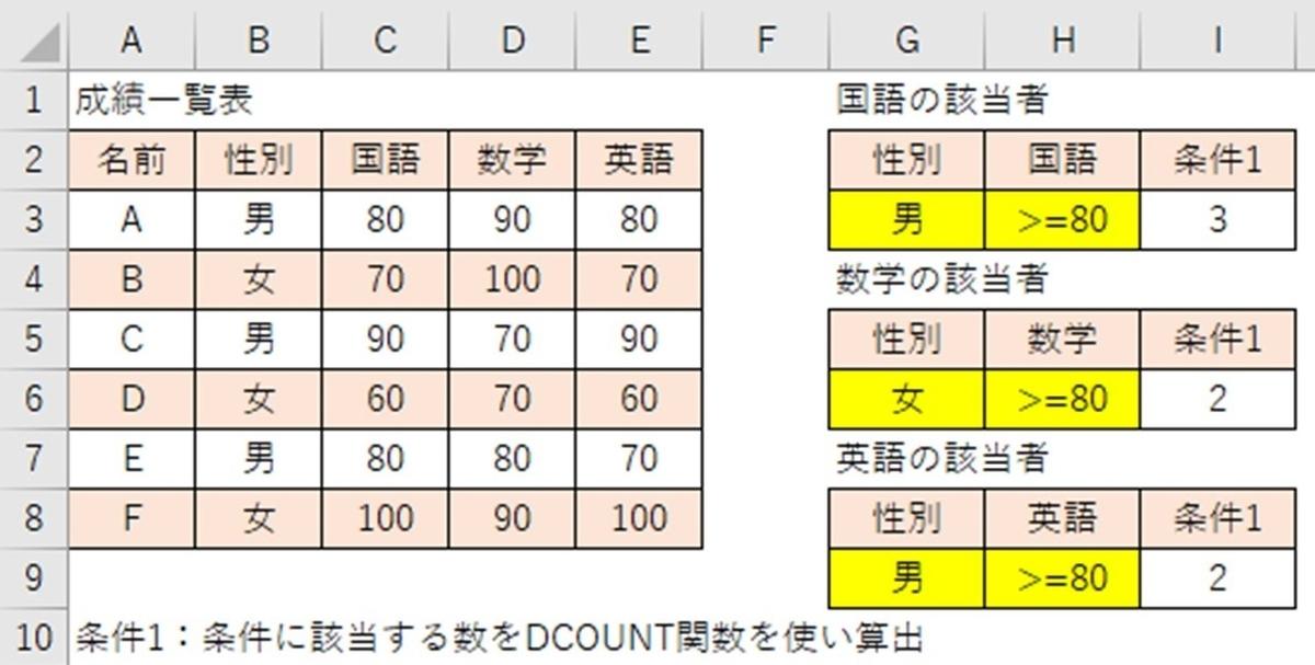 f:id:ishibashiran:20210605111424j:plain
