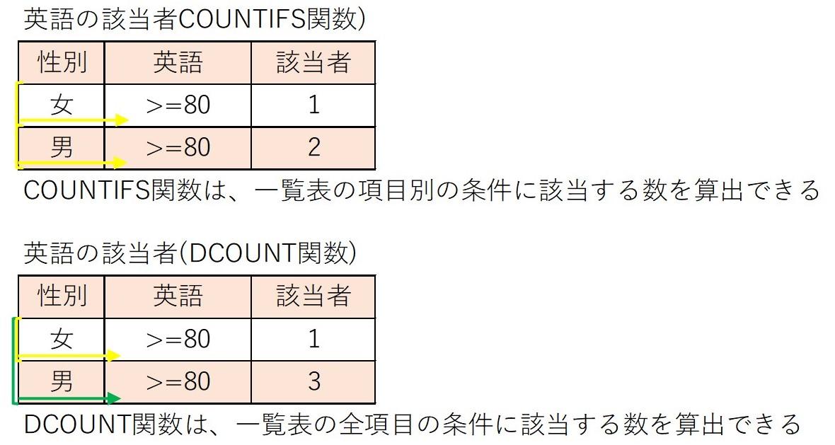 f:id:ishibashiran:20210605114739j:plain