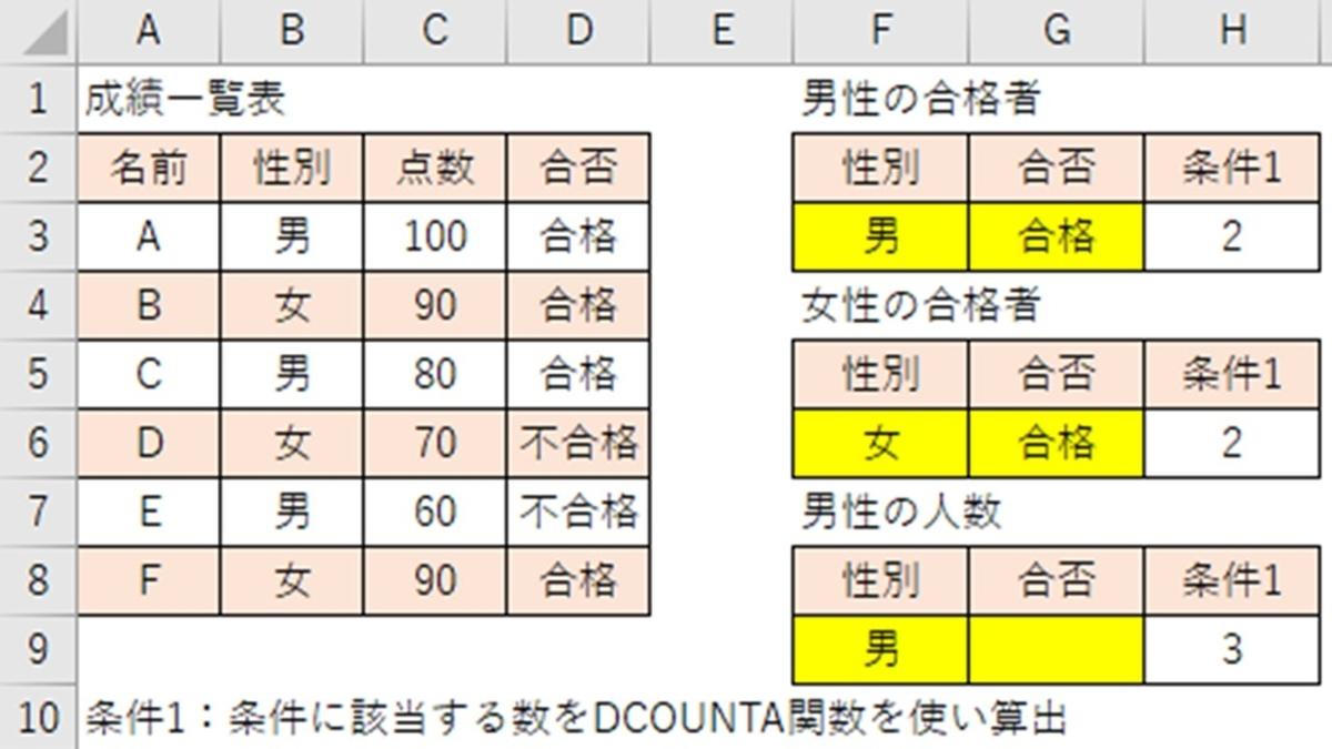 f:id:ishibashiran:20210605150554j:plain