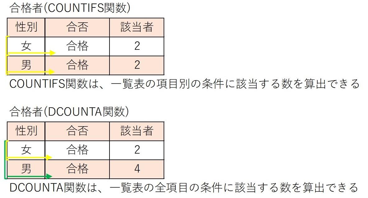 f:id:ishibashiran:20210605153506j:plain