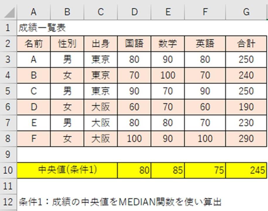 f:id:ishibashiran:20210606095524j:plain