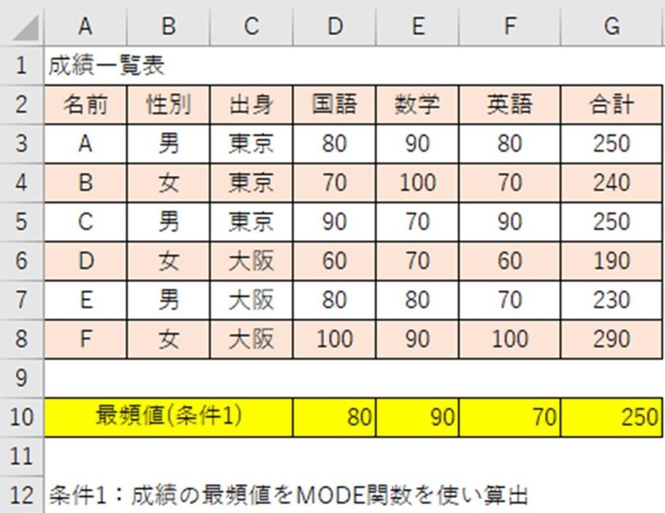f:id:ishibashiran:20210607070245j:plain
