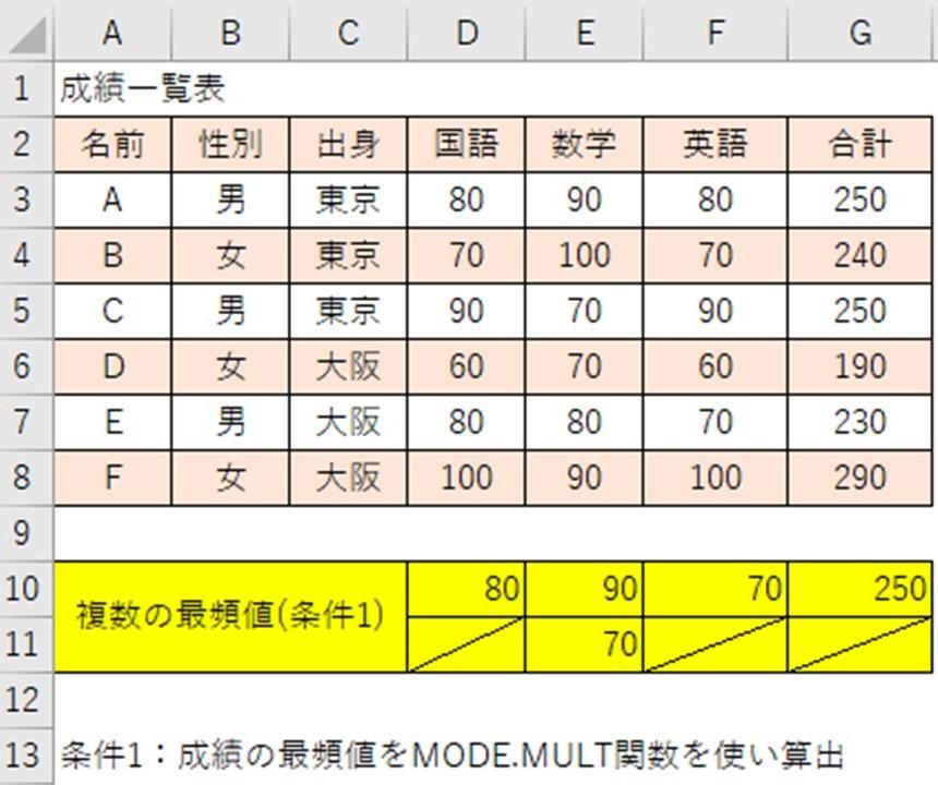 f:id:ishibashiran:20210608072110j:plain