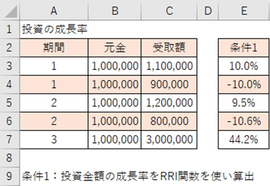 f:id:ishibashiran:20210613080555j:plain