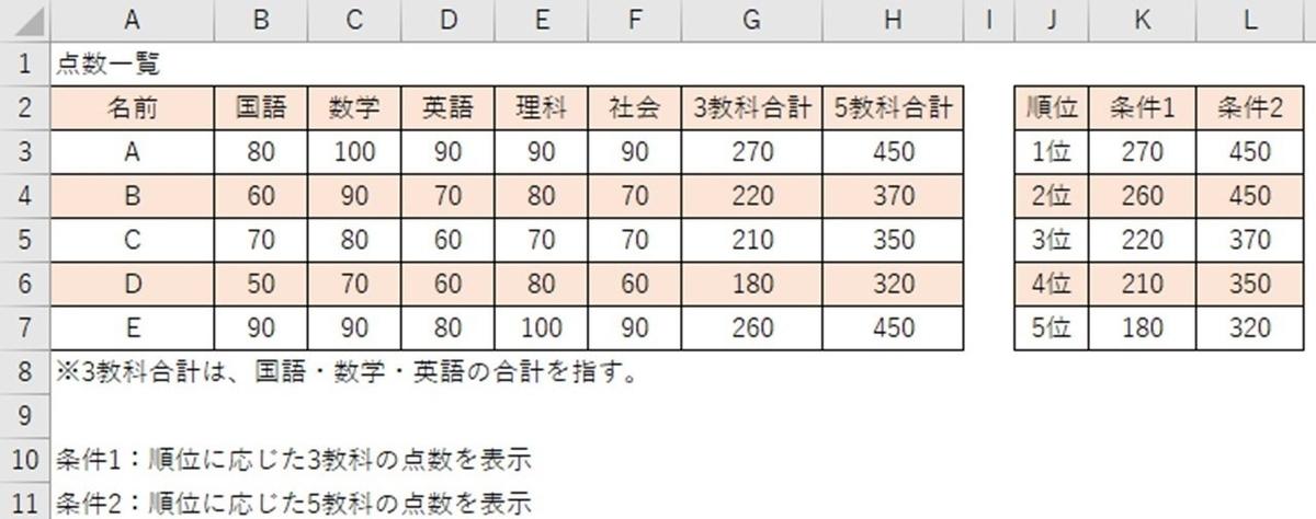 f:id:ishibashiran:20210617215021j:plain