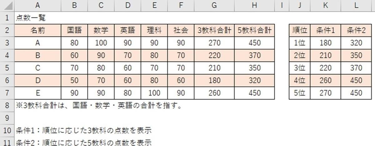 f:id:ishibashiran:20210618075202j:plain