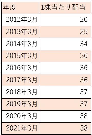 f:id:ishibashiran:20210620091147j:plain