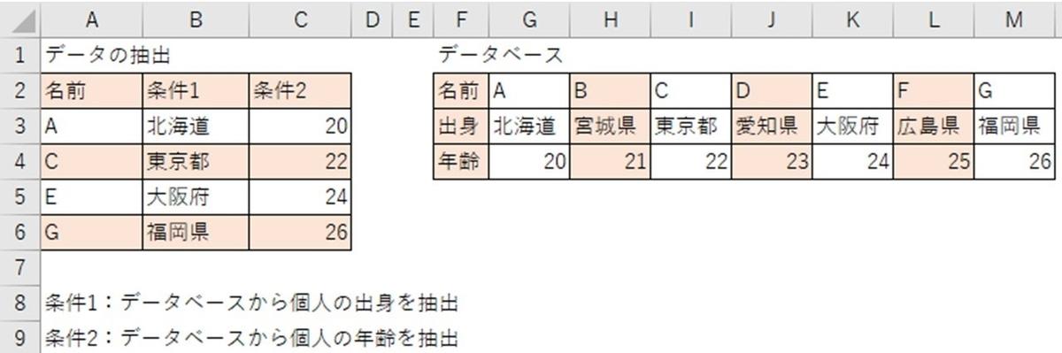 f:id:ishibashiran:20210621073918j:plain