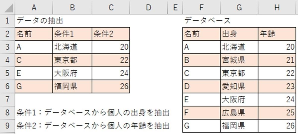 f:id:ishibashiran:20210622070705j:plain
