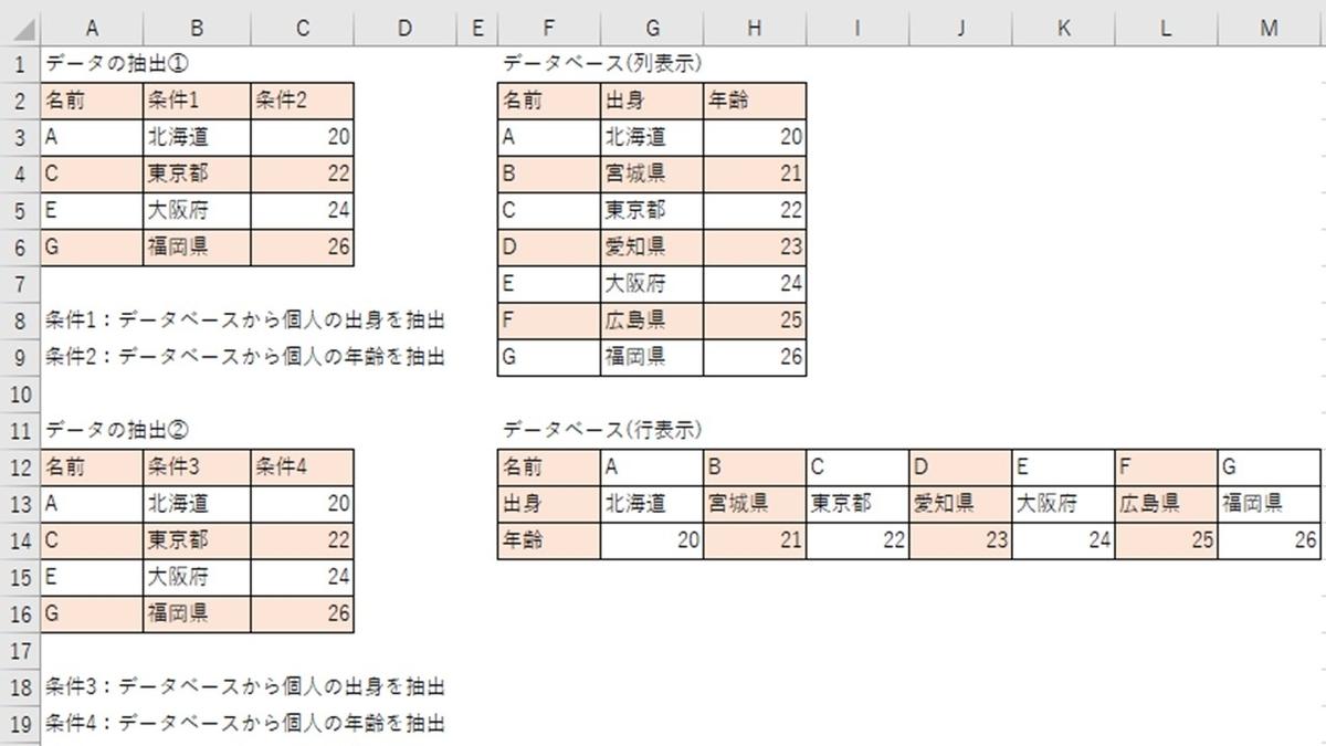 f:id:ishibashiran:20210623073007j:plain