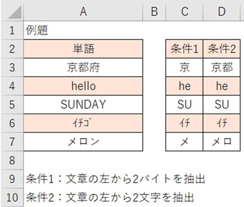 f:id:ishibashiran:20210628070819j:plain