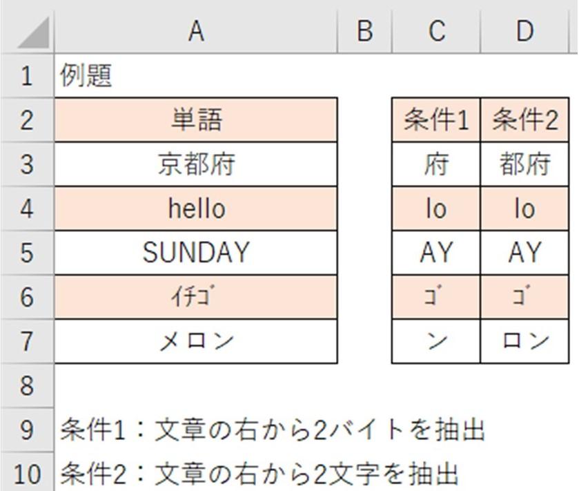 f:id:ishibashiran:20210629063455j:plain