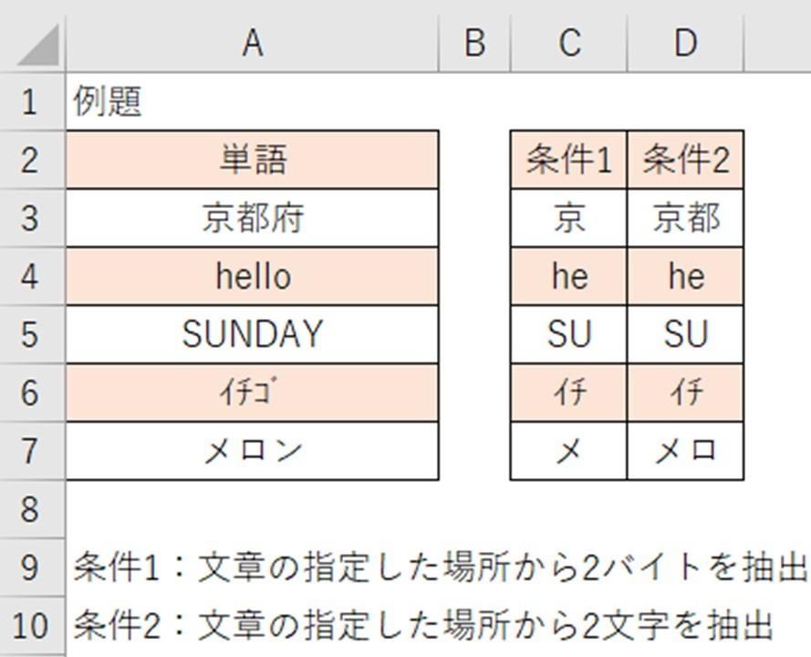 f:id:ishibashiran:20210701070539j:plain