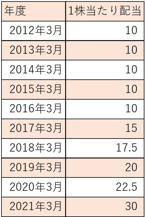 f:id:ishibashiran:20210703214719j:plain