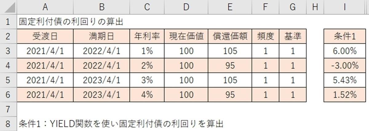 f:id:ishibashiran:20210705073927j:plain