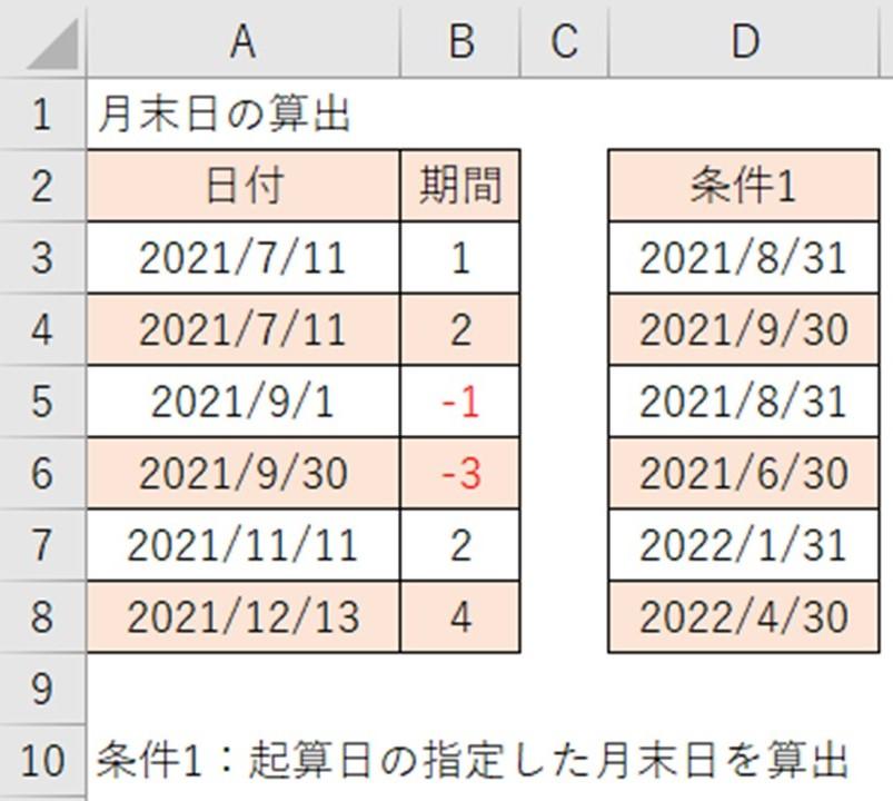 f:id:ishibashiran:20210712074544j:plain