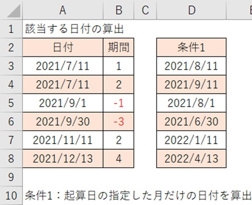 f:id:ishibashiran:20210713072126j:plain