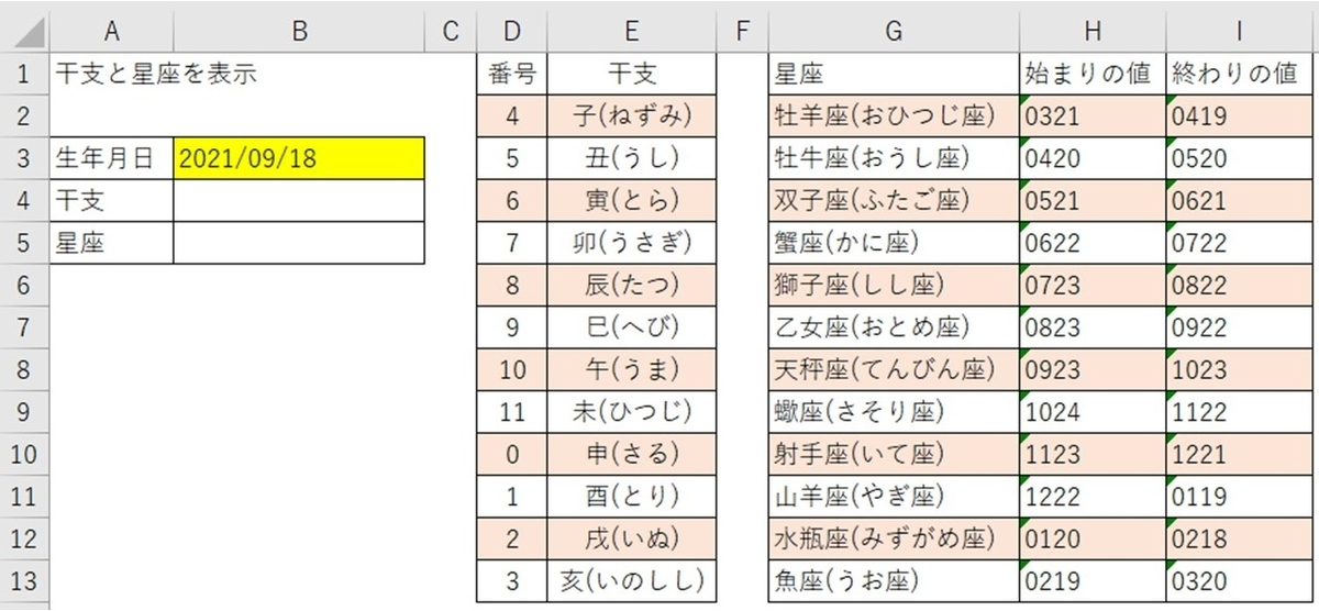 f:id:ishibashiran:20210831221415j:plain