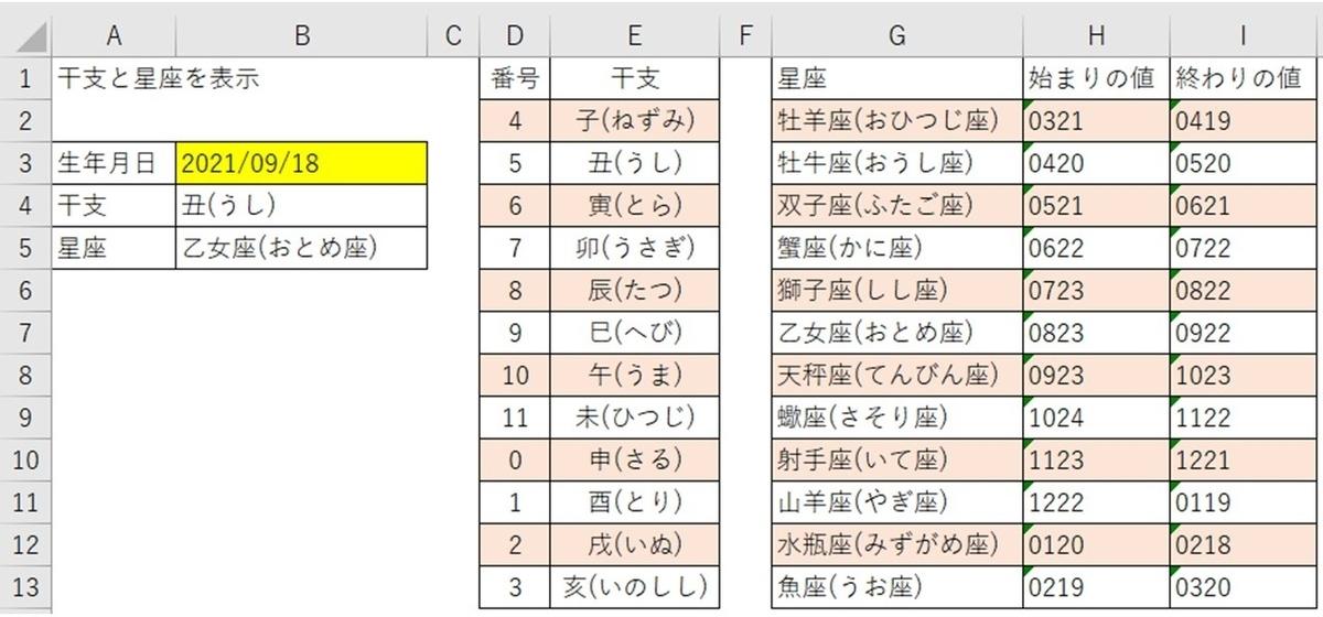 f:id:ishibashiran:20210831223415j:plain