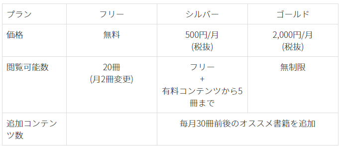 f:id:ishida0914:20200215020932p:plain