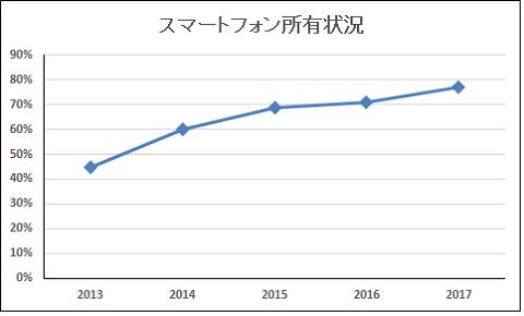 f:id:ishidaida:20170712134541p:plain