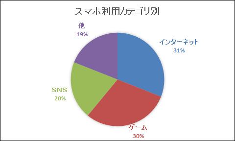 f:id:ishidaida:20170712140844p:plain