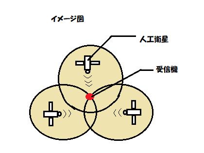 f:id:ishidaida:20170716234631p:plain
