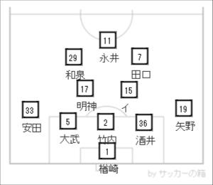 f:id:ishidamashii-urawa:20160816220149j:plain
