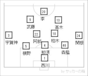 f:id:ishidamashii-urawa:20160816221821j:plain