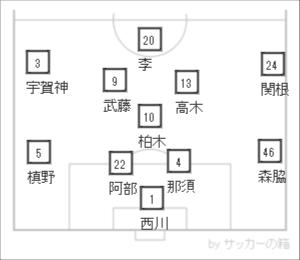f:id:ishidamashii-urawa:20160816222546j:plain