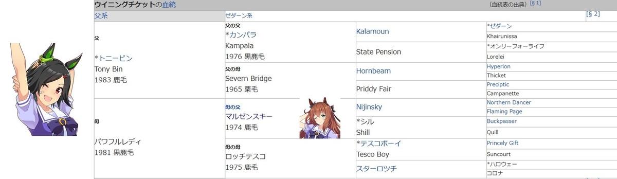 f:id:ishidamashii:20210303174431j:plain