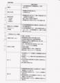 建設検討委員会の中間報告書