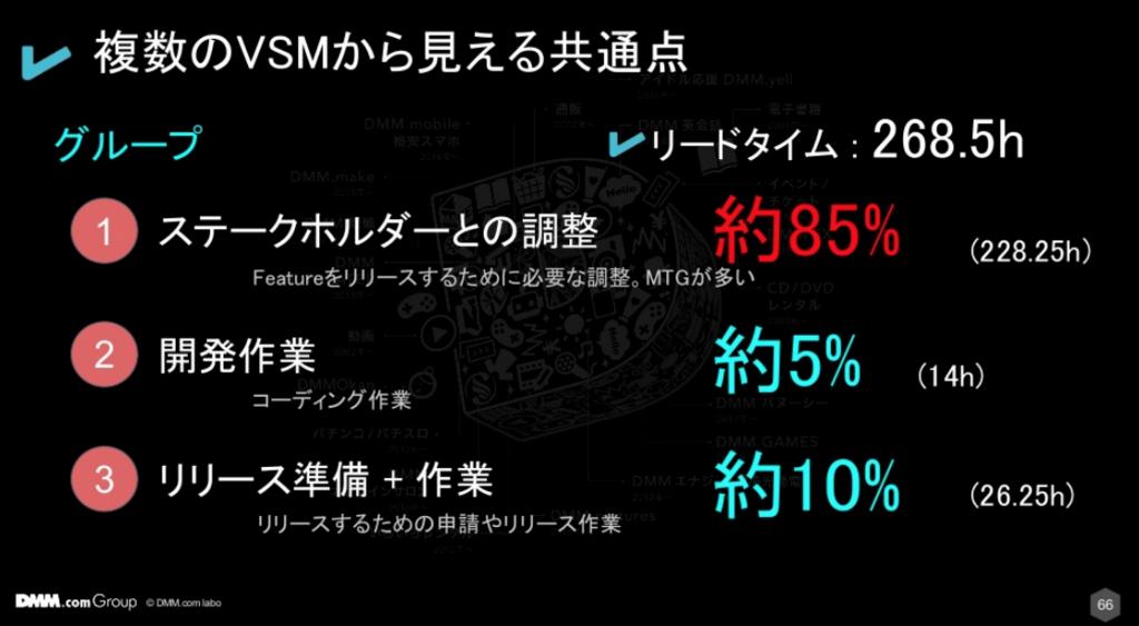 f:id:ishigaki-masato:20180428215331p:plain:w450