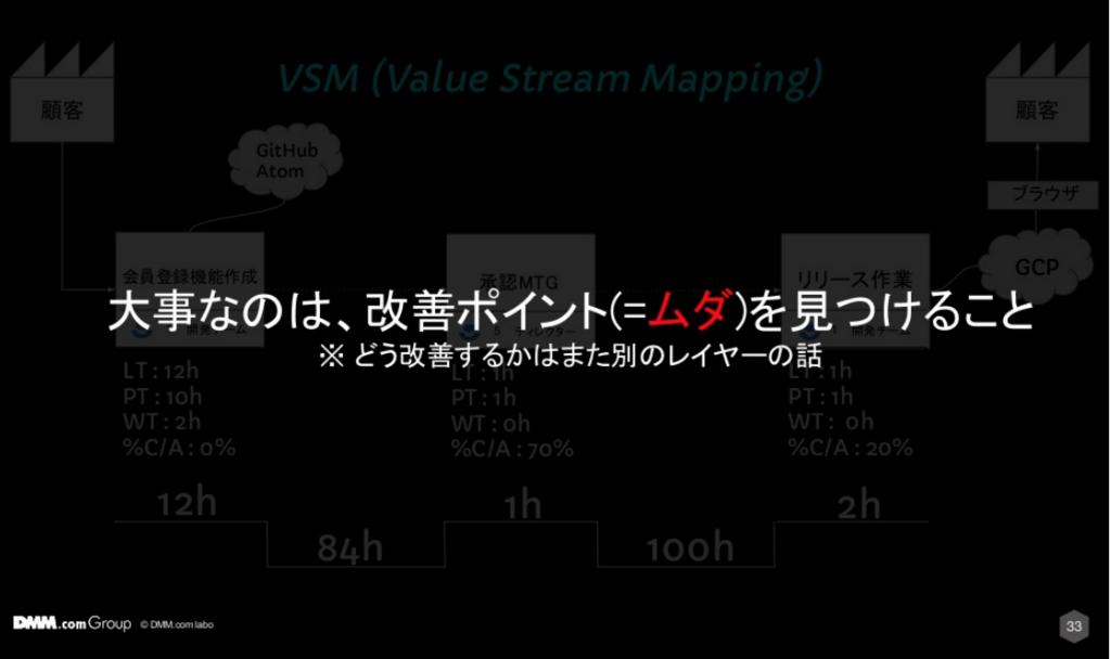 f:id:ishigaki-masato:20180428215703p:plain:w450