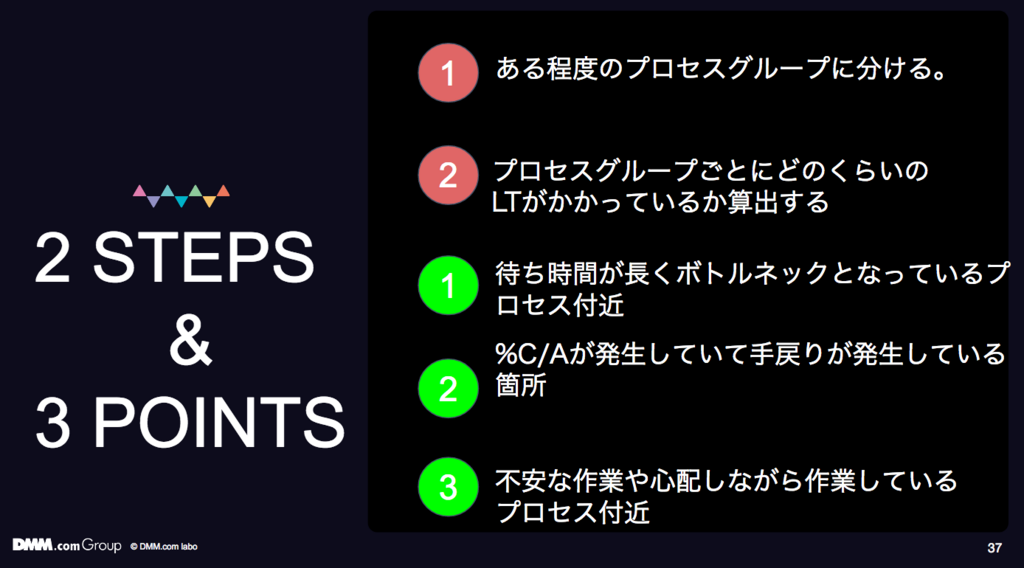 f:id:ishigaki-masato:20180517172324p:plain:w450
