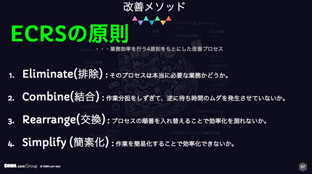 f:id:ishigaki-masato:20180517172506p:plain:w450