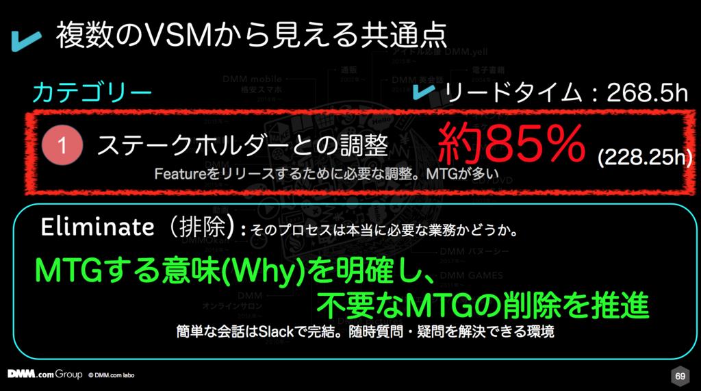 f:id:ishigaki-masato:20180517234831p:plain:w450