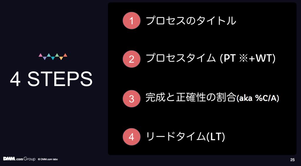 f:id:ishigaki-masato:20180518001019p:plain:w450
