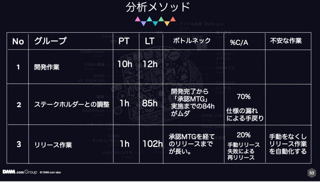 f:id:ishigaki-masato:20180518001339p:plain:w450