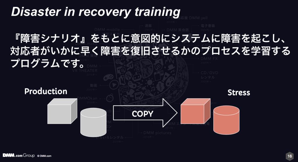 f:id:ishigaki-masato:20180729173335p:plain:w500