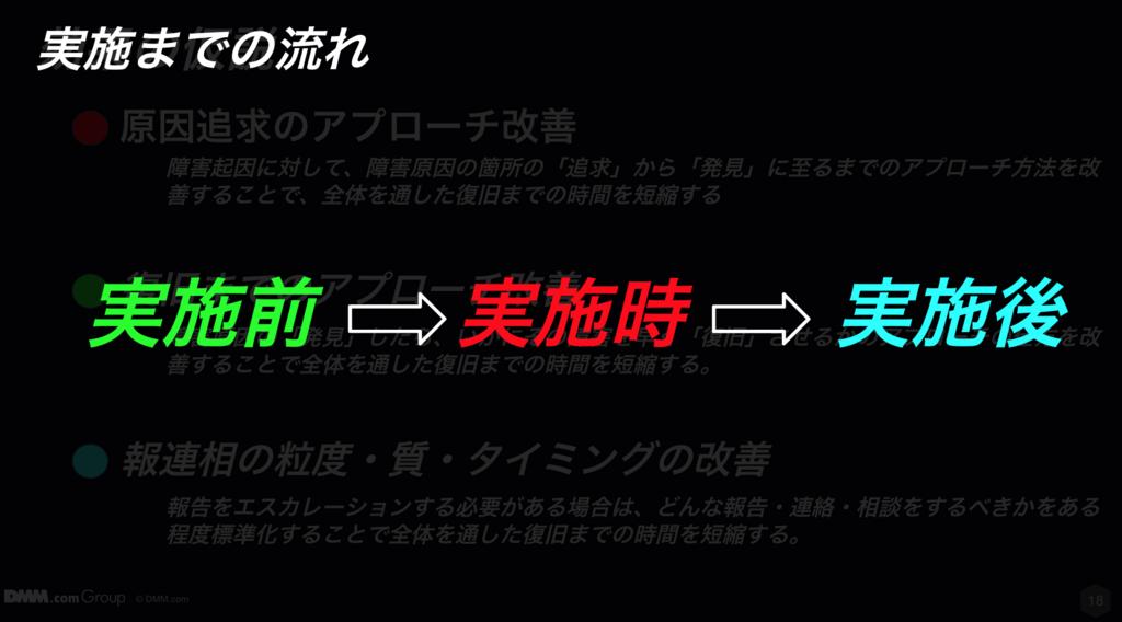 f:id:ishigaki-masato:20180729174301p:plain:w500