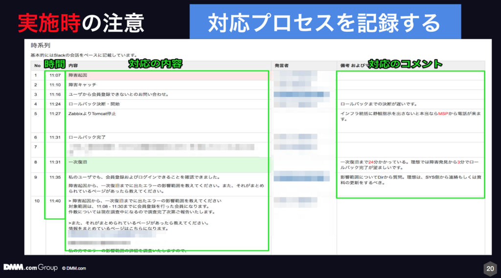f:id:ishigaki-masato:20180729174834p:plain:w500