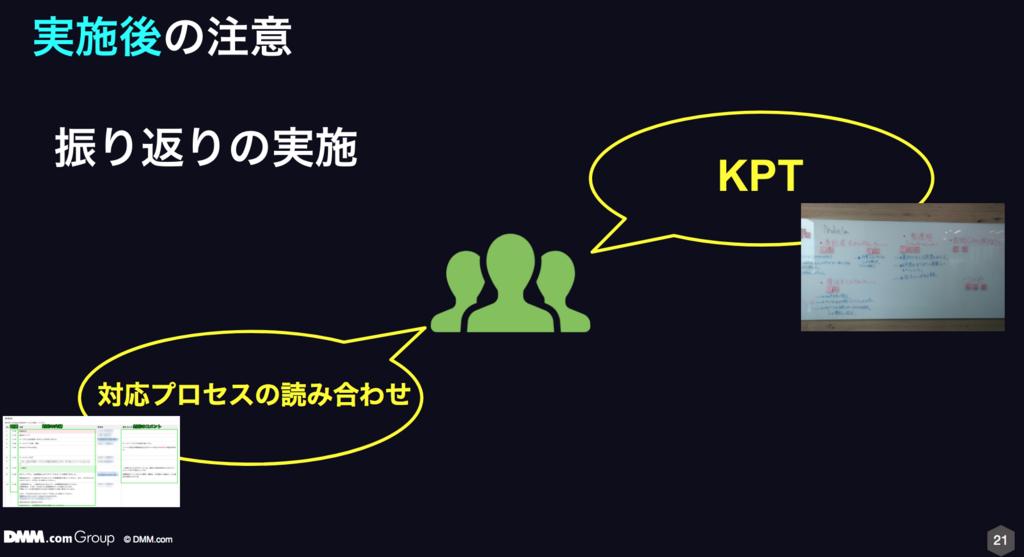 f:id:ishigaki-masato:20180729180830p:plain:w500