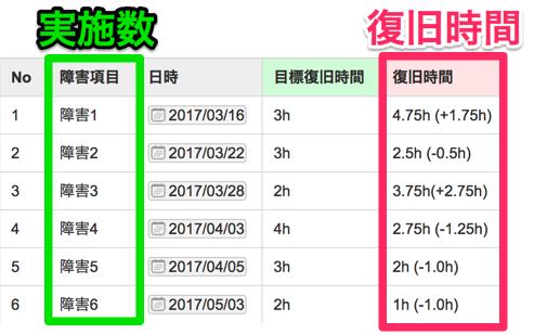 f:id:ishigaki-masato:20180730140735p:plain