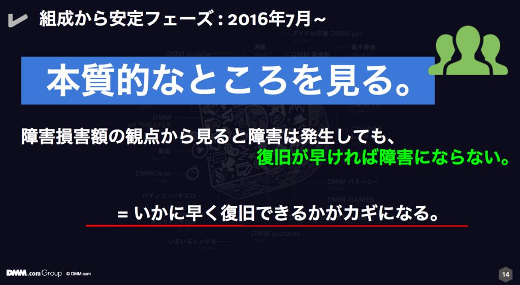 f:id:ishigaki-masato:20180802150559p:plain:w500