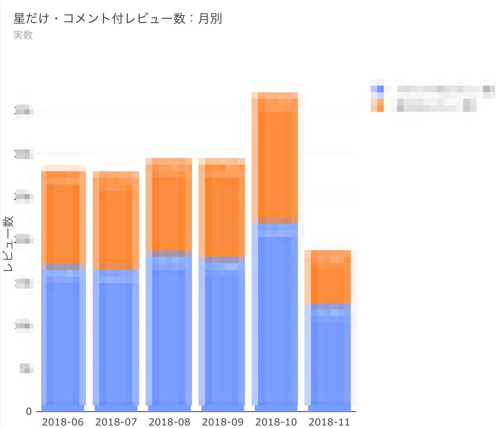 f:id:ishigaki-masato:20181124235946p:plain