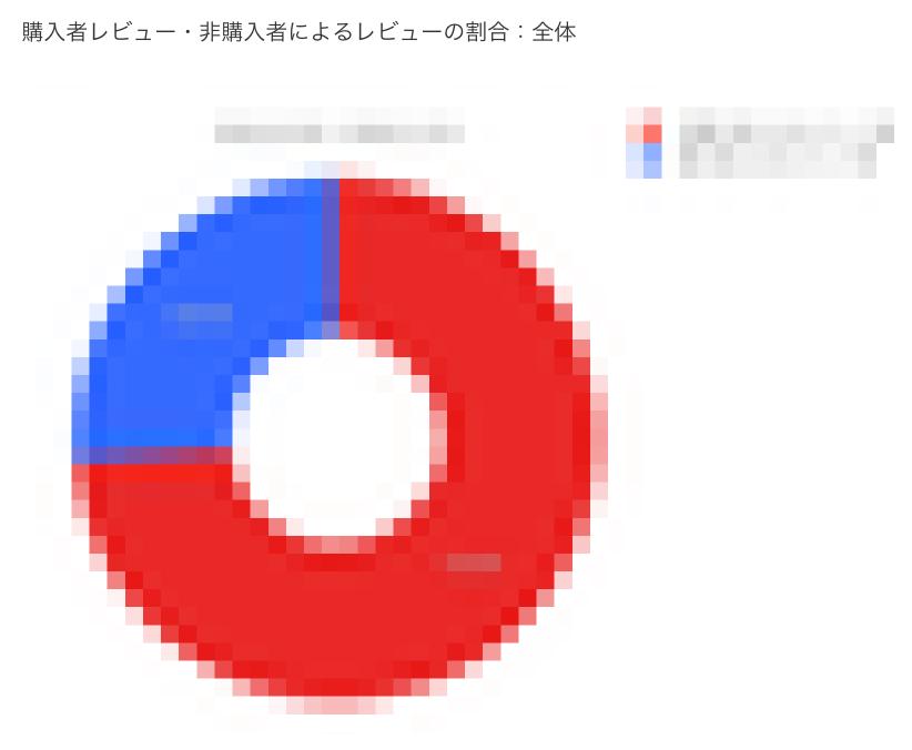 f:id:ishigaki-masato:20181125155135p:plain