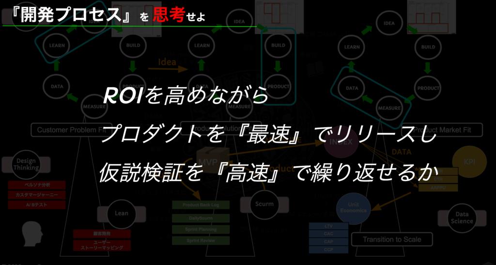 f:id:ishigaki-masato:20181217175000p:plain:w550